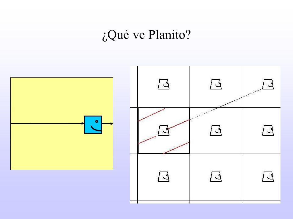 ¿Qué ve Planito?