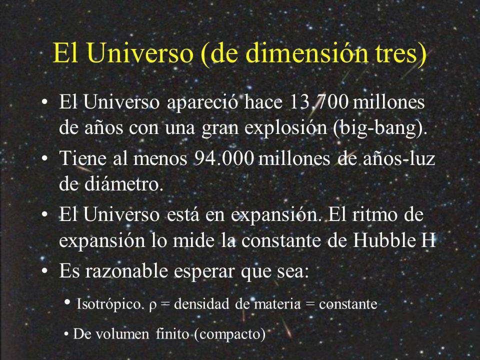 El Universo (de dimensión tres) El Universo apareció hace 13.700 millones de años con una gran explosión (big-bang).