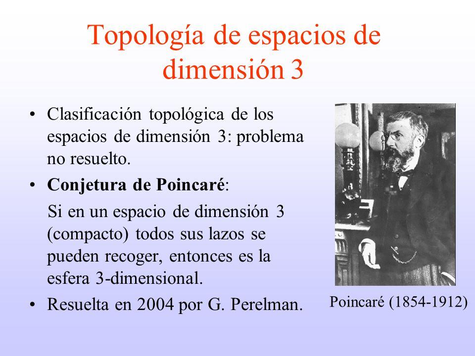 Topología de espacios de dimensión 3 Clasificación topológica de los espacios de dimensión 3: problema no resuelto.