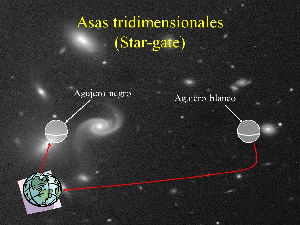 Asas tridimensionales (Star-gate) Agujero negro Agujero blanco