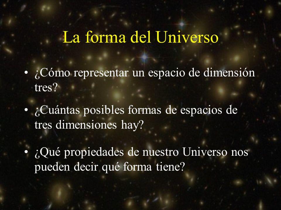 La forma del Universo ¿Cómo representar un espacio de dimensión tres.