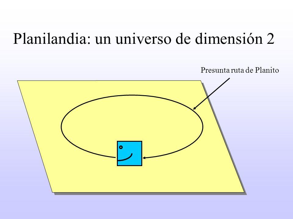 Planilandia: un universo de dimensión 2 Presunta ruta de Planito