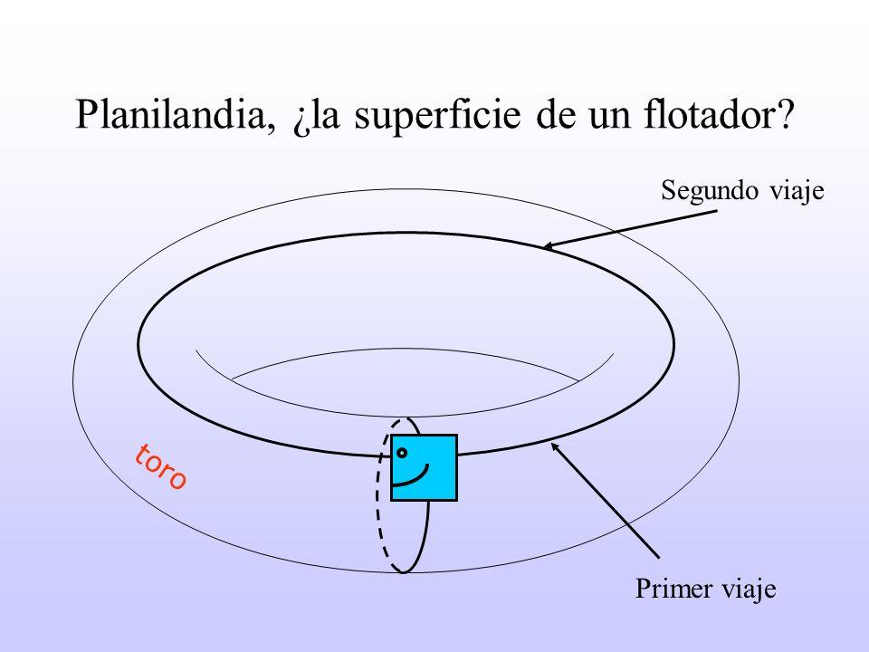 Planilandia, ¿la superficie de un flotador? Segundo viaje Primer viaje toro