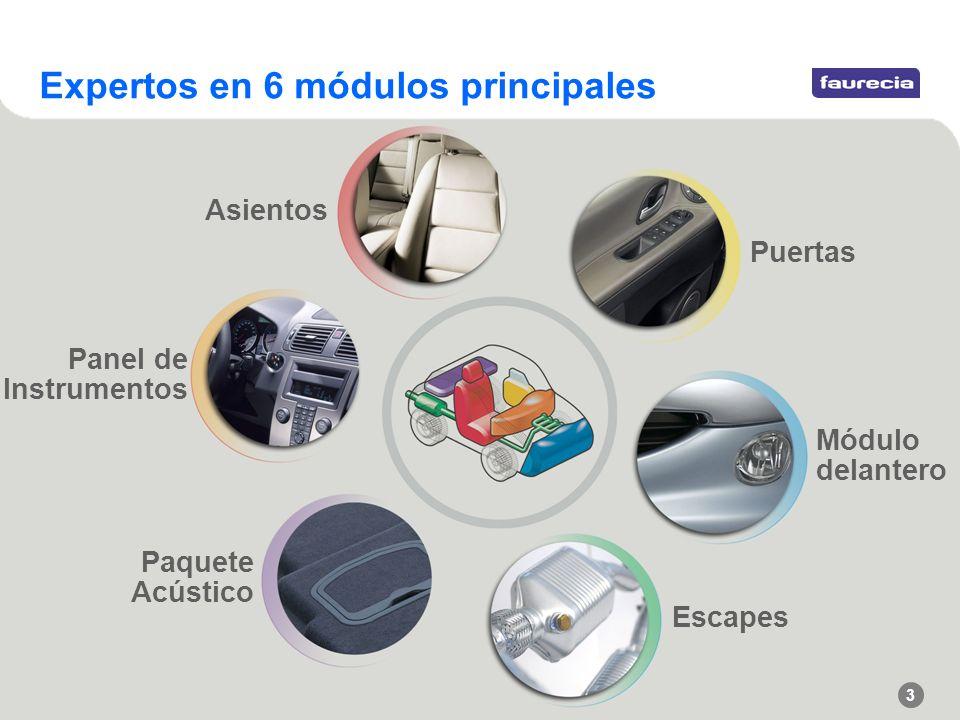 Expertos en 6 módulos principales 3 Asientos Paquete Acústico Escapes Módulo delantero Puertas Panel de Instrumentos