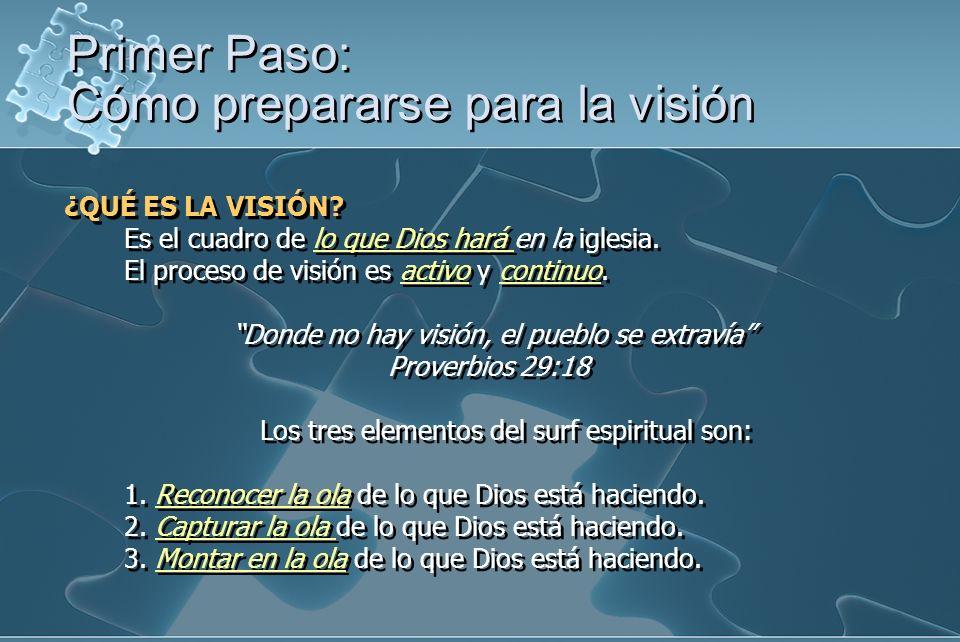 ¿QUÉ ES LA VISIÓN? Es el cuadro de lo que Dios hará en la iglesia. El proceso de visión es activo y continuo. Donde no hay visión, el pueblo se extrav