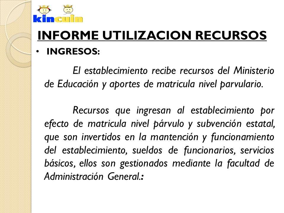 INFORME UTILIZACION RECURSOS INGRESOS: El establecimiento recibe recursos del Ministerio de Educación y aportes de matricula nivel parvulario. Recurso