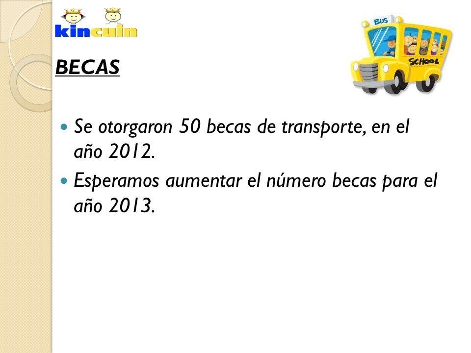Se otorgaron 50 becas de transporte, en el año 2012. Esperamos aumentar el número becas para el año 2013. BECAS