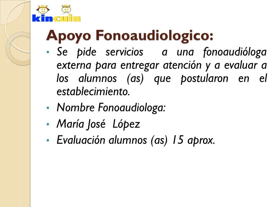 Apoyo Fonoaudiologico: Se pide servicios a una fonoaudióloga externa para entregar atención y a evaluar a los alumnos (as) que postularon en el establ