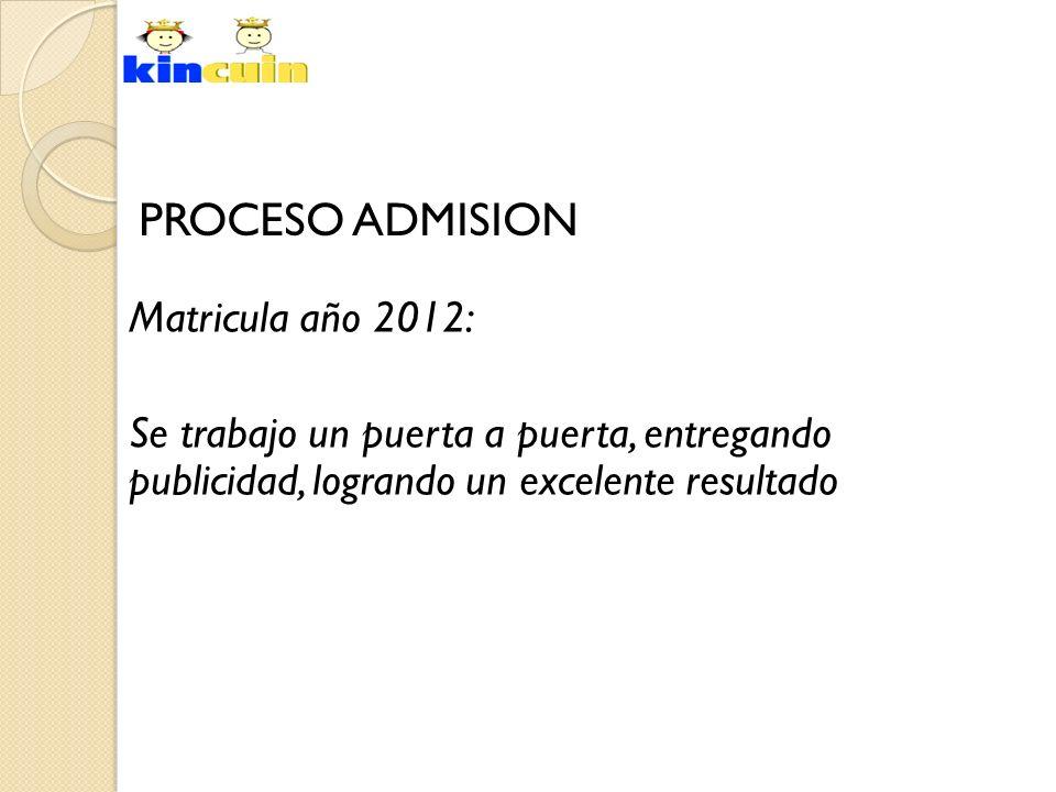 PROCESO ADMISION Matricula año 2012: Se trabajo un puerta a puerta, entregando publicidad, logrando un excelente resultado
