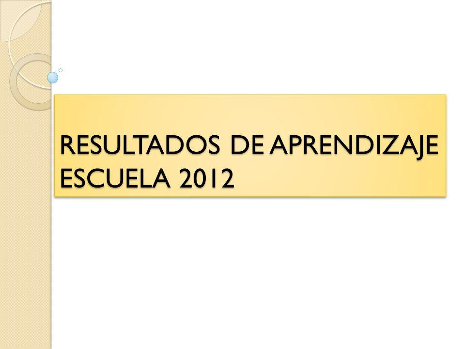 RESULTADOS DE APRENDIZAJE ESCUELA 2012