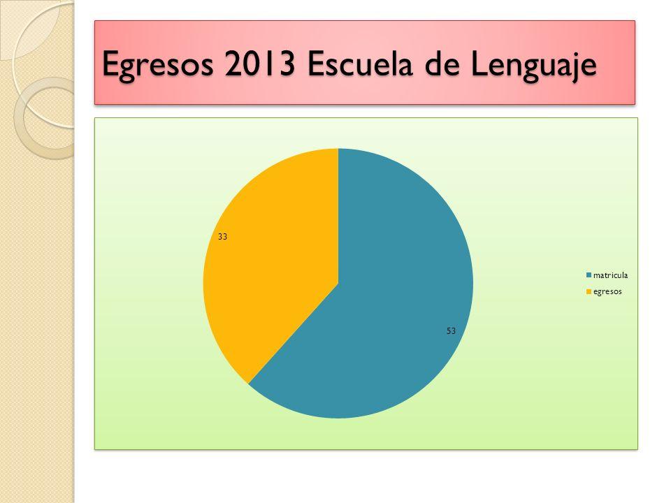 Egresos 2013 Escuela de Lenguaje