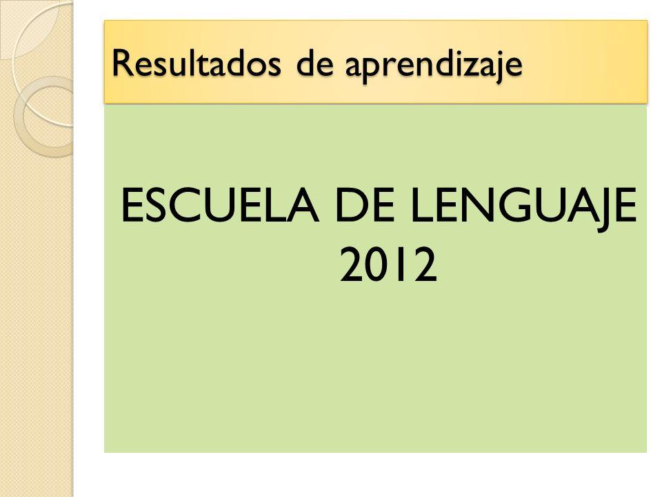 Resultados de aprendizaje ESCUELA DE LENGUAJE 2012