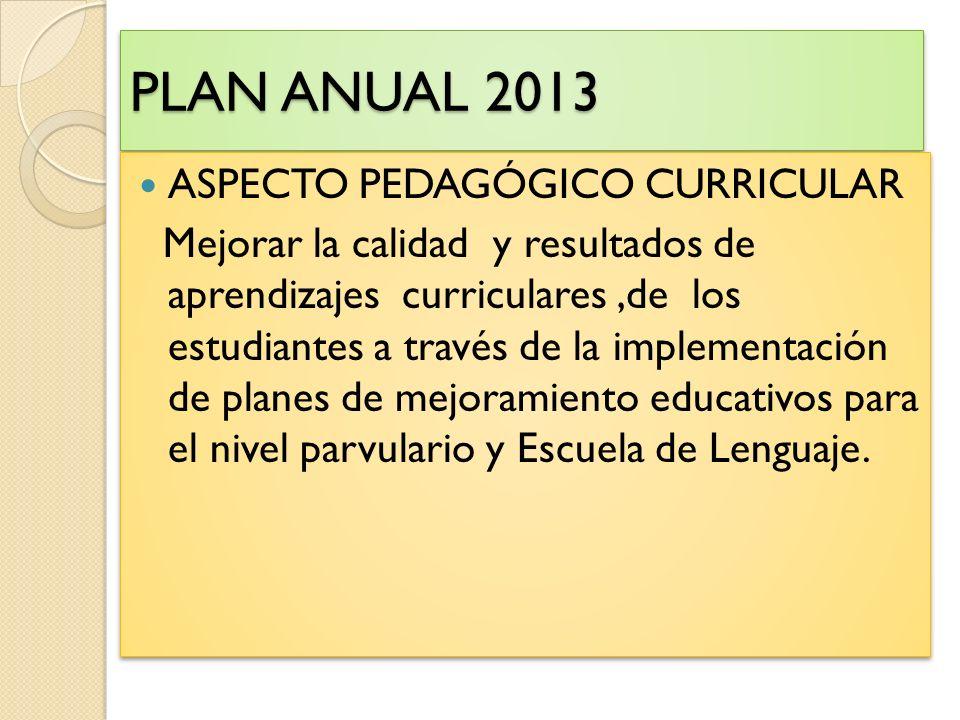 PLAN ANUAL 2013 ASPECTO PEDAGÓGICO CURRICULAR Mejorar la calidad y resultados de aprendizajes curriculares,de los estudiantes a través de la implement
