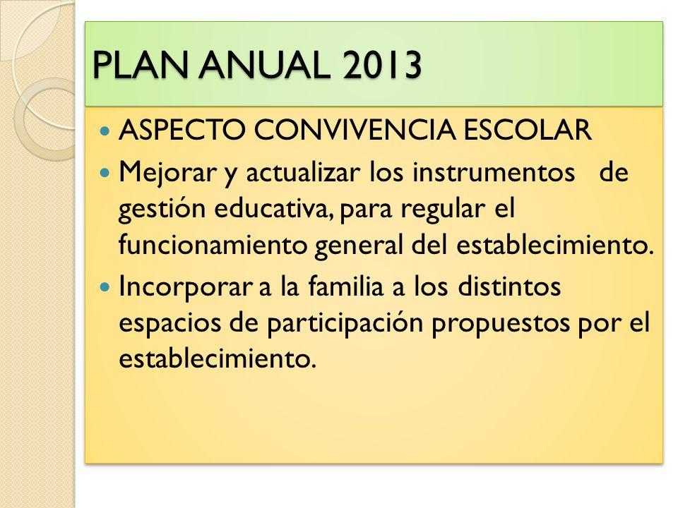 PLAN ANUAL 2013 ASPECTO CONVIVENCIA ESCOLAR Mejorar y actualizar los instrumentos de gestión educativa, para regular el funcionamiento general del est