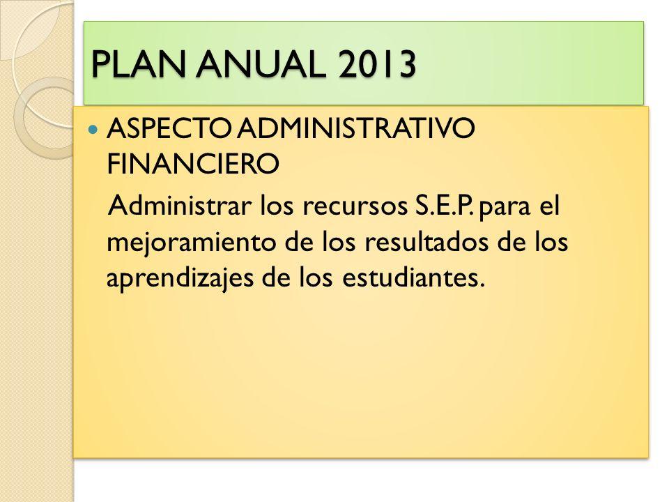 PLAN ANUAL 2013 ASPECTO ADMINISTRATIVO FINANCIERO Administrar los recursos S.E.P. para el mejoramiento de los resultados de los aprendizajes de los es
