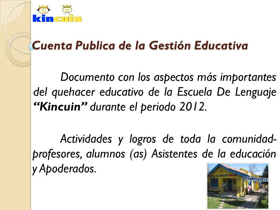 Cuenta Publica de la Gestión Educativa Documento con los aspectos más importantes del quehacer educativo de la Escuela De Lenguaje Kincuin durante el