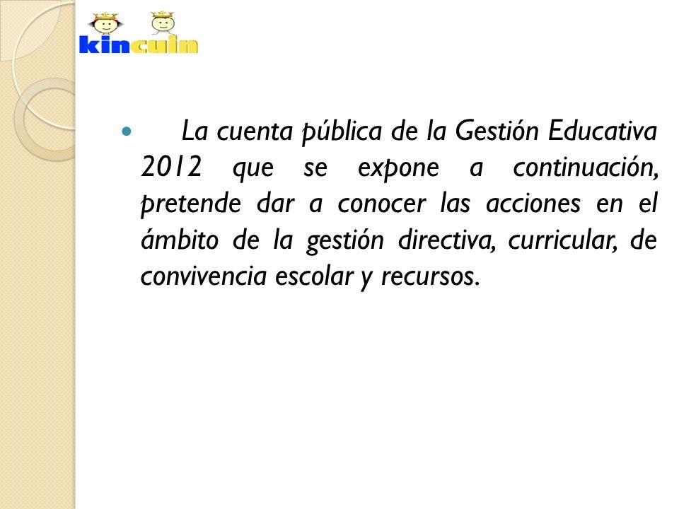 La cuenta pública de la Gestión Educativa 2012 que se expone a continuación, pretende dar a conocer las acciones en el ámbito de la gestión directiva,