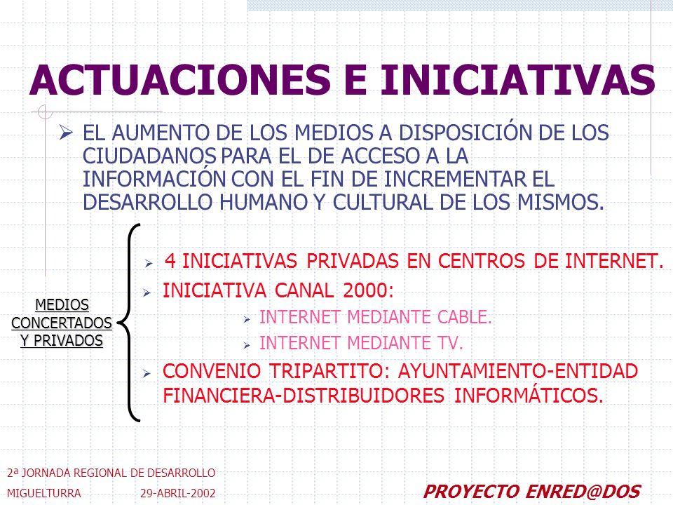 4 INICIATIVAS PRIVADAS EN CENTROS DE INTERNET. INICIATIVA CANAL 2000: INTERNET MEDIANTE CABLE.