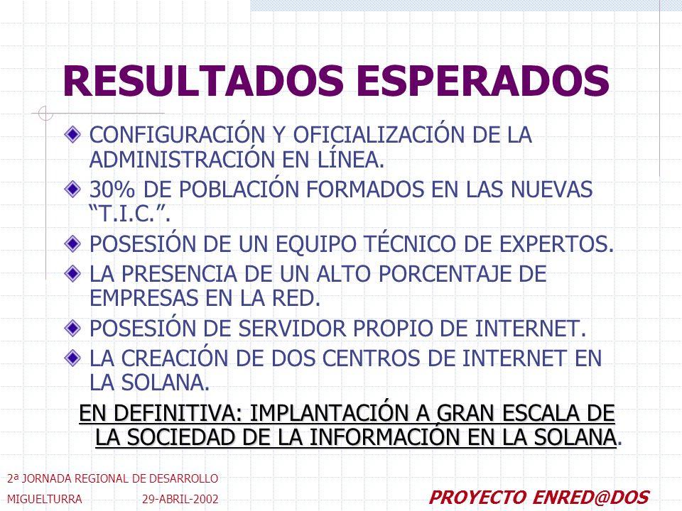 RESULTADOS ESPERADOS CONFIGURACIÓN Y OFICIALIZACIÓN DE LA ADMINISTRACIÓN EN LÍNEA.