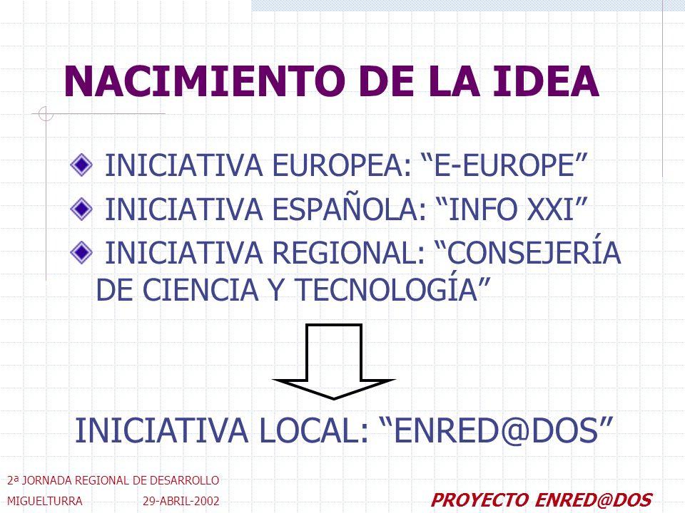 INICIATIVA EUROPEA: E-EUROPE INICIATIVA ESPAÑOLA: INFO XXI INICIATIVA REGIONAL: CONSEJERÍA DE CIENCIA Y TECNOLOGÍA 2ª JORNADA REGIONAL DE DESARROLLO MIGUELTURRA 29-ABRIL-2002 PROYECTO ENRED@DOS NACIMIENTO DE LA IDEA INICIATIVA LOCAL: ENRED@DOS