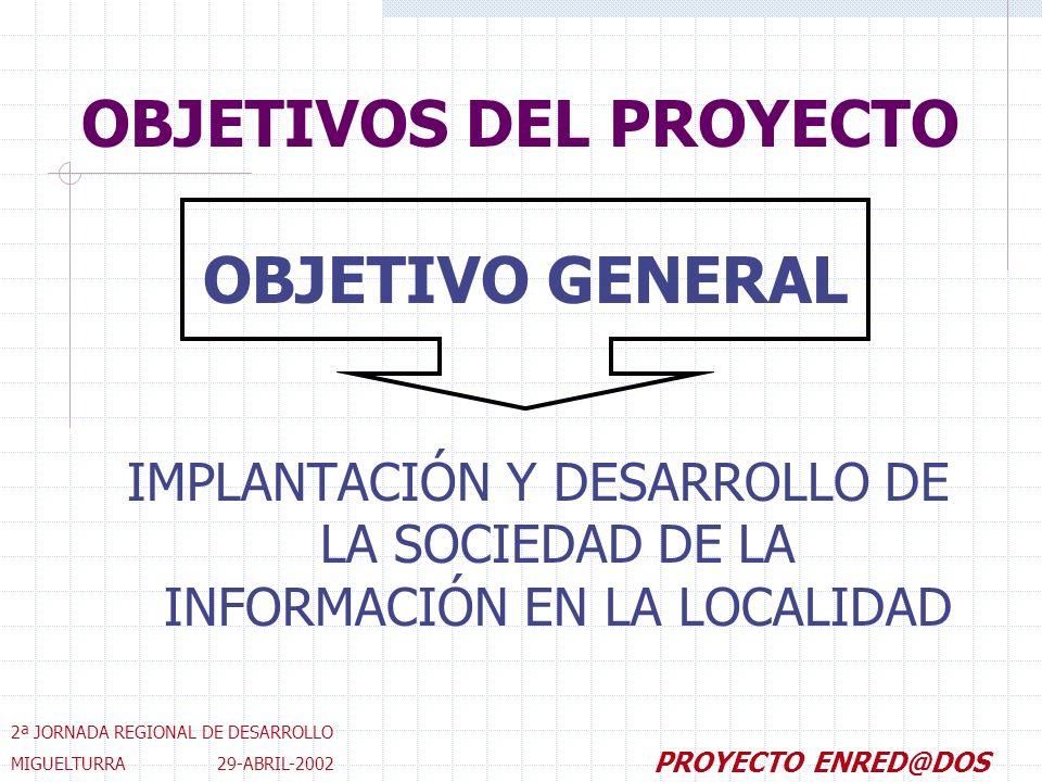 OBJETIVOS DEL PROYECTO IMPLANTACIÓN Y DESARROLLO DE LA SOCIEDAD DE LA INFORMACIÓN EN LA LOCALIDAD 2ª JORNADA REGIONAL DE DESARROLLO MIGUELTURRA 29-ABRIL-2002 PROYECTO ENRED@DOS OBJETIVO GENERAL
