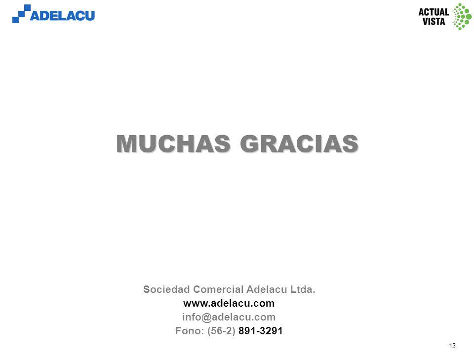 www.adelacu.com 12 RESUMEN Frente a las dificultades de ubicación y acceso a las personas, Graballo-Secretaria es una efectiva herramienta de gestión y contacto.