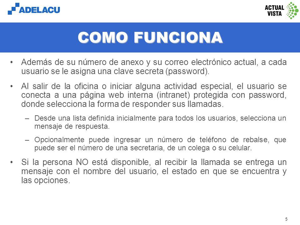 www.adelacu.com 4 GRABALLO-SECRETARIA Activación por llamado a la mesa central con reconocimiento de voz. El usuario define como atender la llamada (c