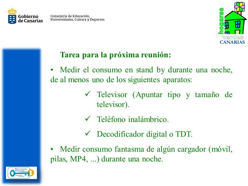 Tarea para la próxima reunión: Medir el consumo en stand by durante una noche, de al menos uno de los siguientes aparatos: Televisor (Apuntar tipo y t