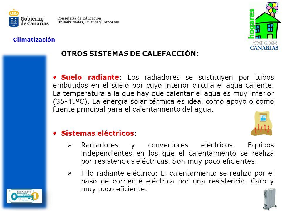 Climatización OTROS SISTEMAS DE CALEFACCIÓN: Suelo radiante: Los radiadores se sustituyen por tubos embutidos en el suelo por cuyo interior circula el