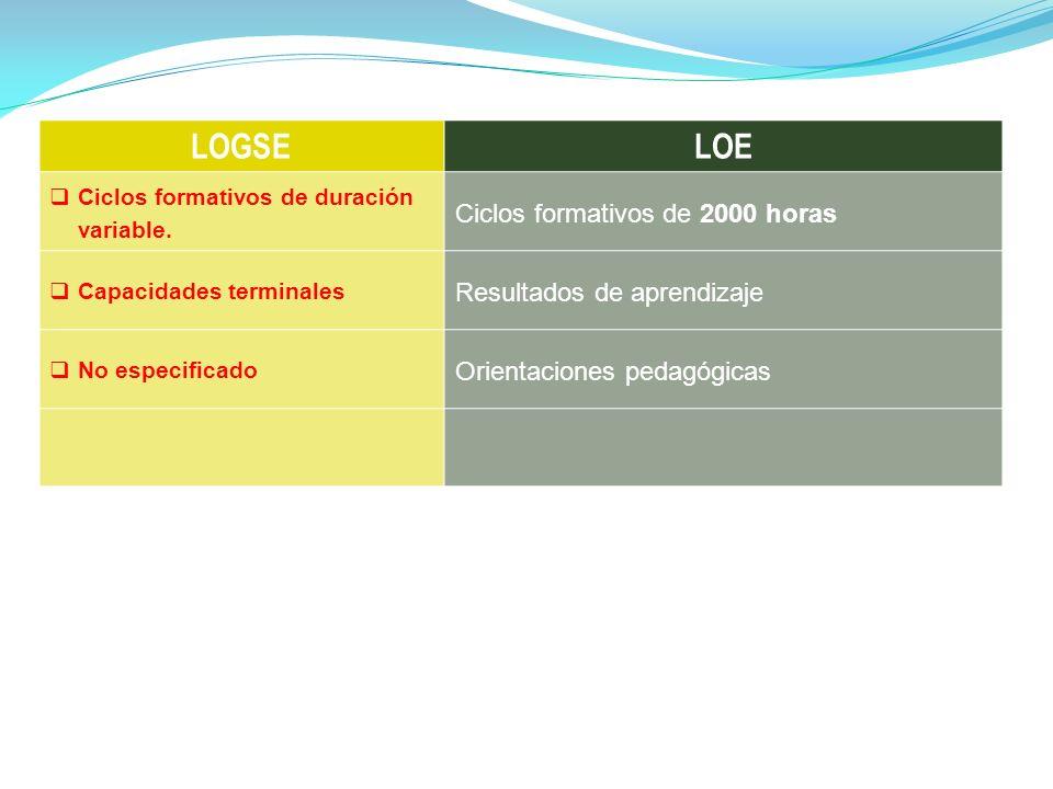LOGSELOE Ciclos formativos de duración variable.