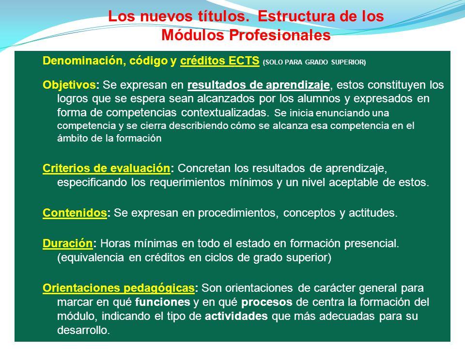 Denominación, código y créditos ECTS (SOLO PARA GRADO SUPERIOR) Objetivos: Se expresan en resultados de aprendizaje, estos constituyen los logros que se espera sean alcanzados por los alumnos y expresados en forma de competencias contextualizadas.