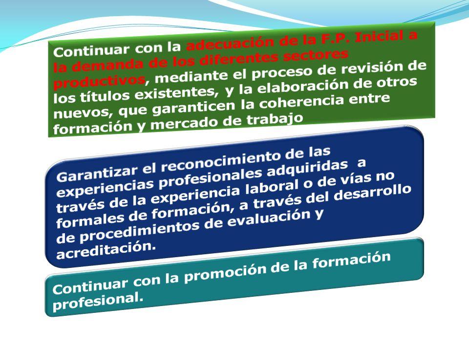 Artículo 76.Grupos de clasificación profesional del personal funcionario de carrera.