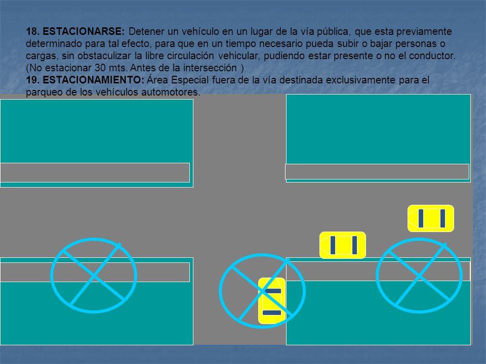 ESTACIONAMIENTO 26. PARADA: Es el lugar determinado y señalizado, en algunos casos para la inmovilización de cualquier vehículo, fuera de la vía, (de