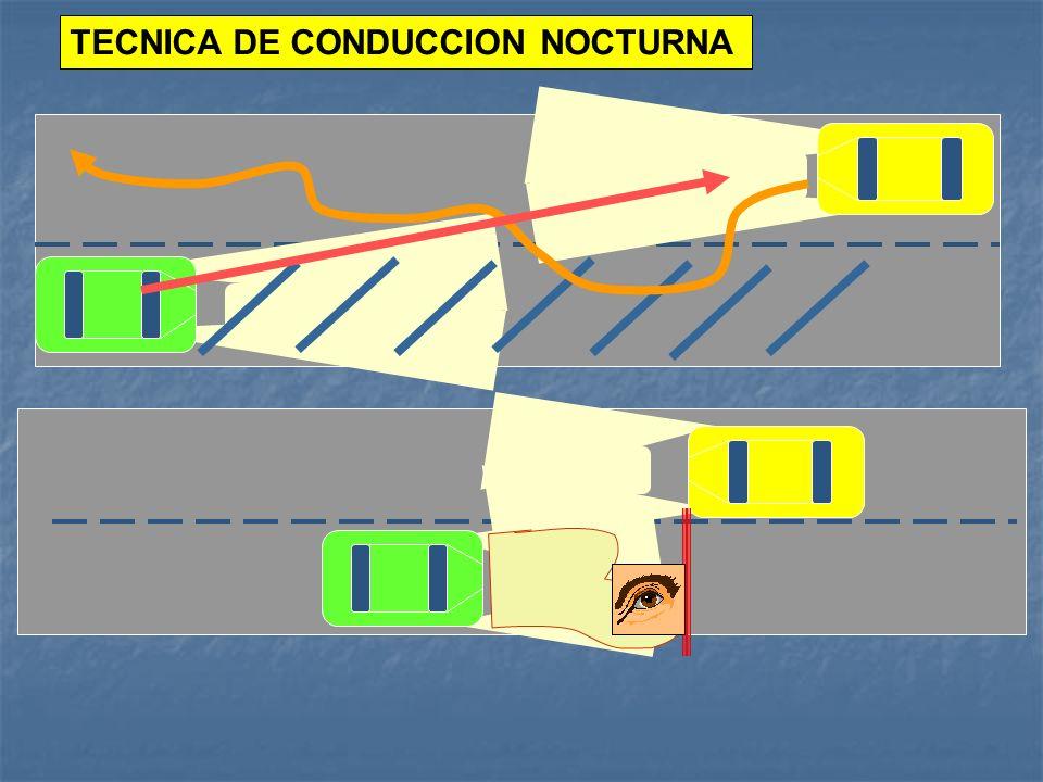 LUCES DE CRUCE O BAJAS 50 mts adelante LUCES ALTAS, 150 mts adelante