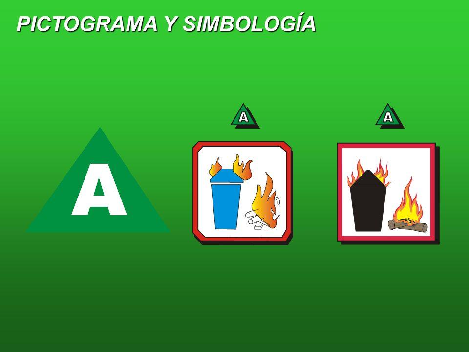 CLASIFICACIÓN DE LOS FUEGOS FUEGO CLASE A Los fuegos clase A son aquellos que se producen en materiales combustibles comunes sólidos. Madera, papel, c