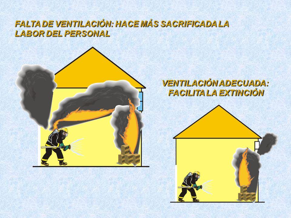 Necesidad de contar con una Brigada contra Incendios Los factores que determinan que se cuente con una Brigada contra incendios son los siguientes: Ta
