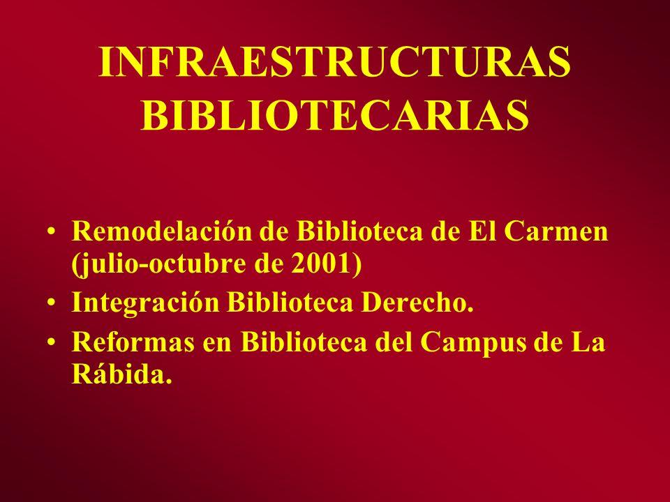 INFRAESTRUCTURAS BIBLIOTECARIAS Remodelación de Biblioteca de El Carmen (julio-octubre de 2001) Integración Biblioteca Derecho. Reformas en Biblioteca