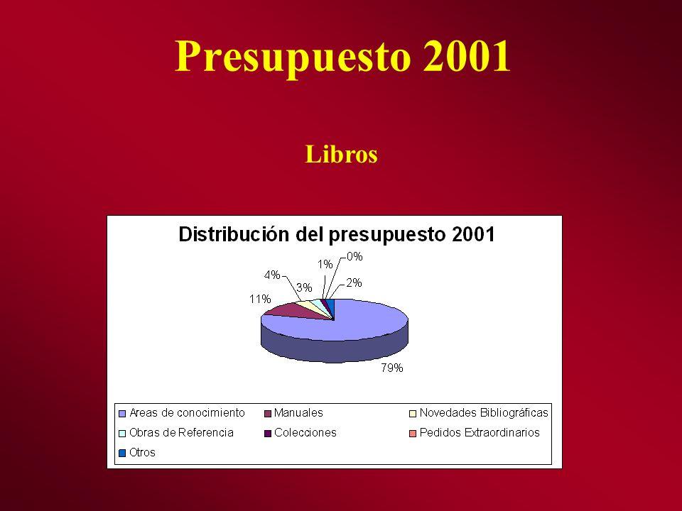 Presupuesto 2001 Libros