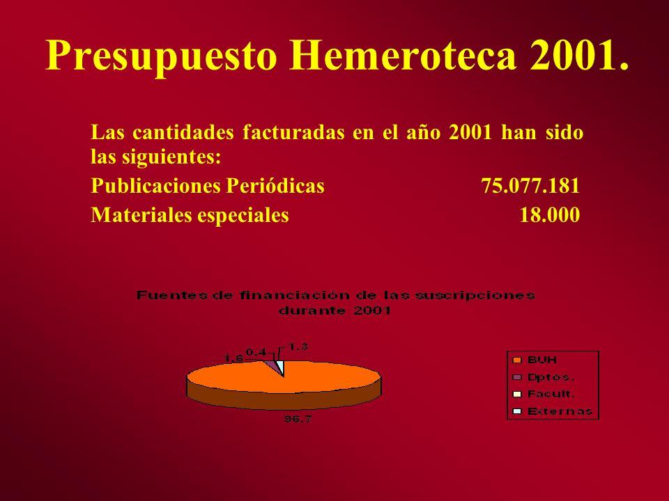Presupuesto Hemeroteca 2001. Las cantidades facturadas en el año 2001 han sido las siguientes: Publicaciones Periódicas 75.077.181 Materiales especial