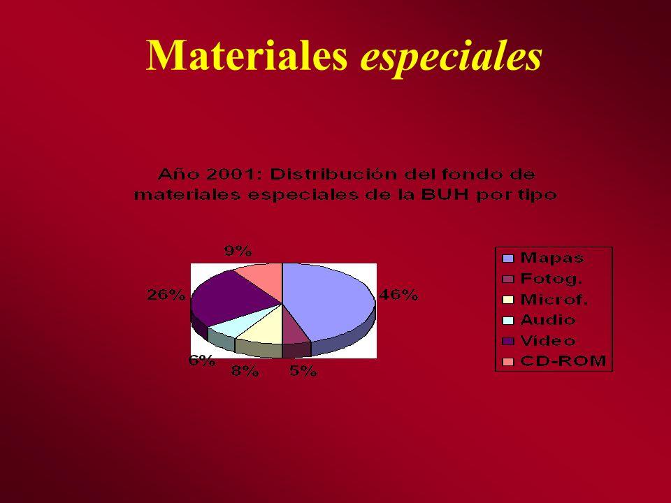 Materiales especiales