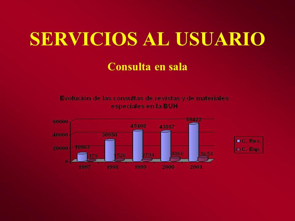 SERVICIOS AL USUARIO Consulta en sala