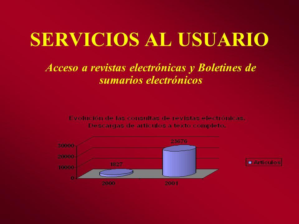 SERVICIOS AL USUARIO Acceso a revistas electrónicas y Boletines de sumarios electrónicos