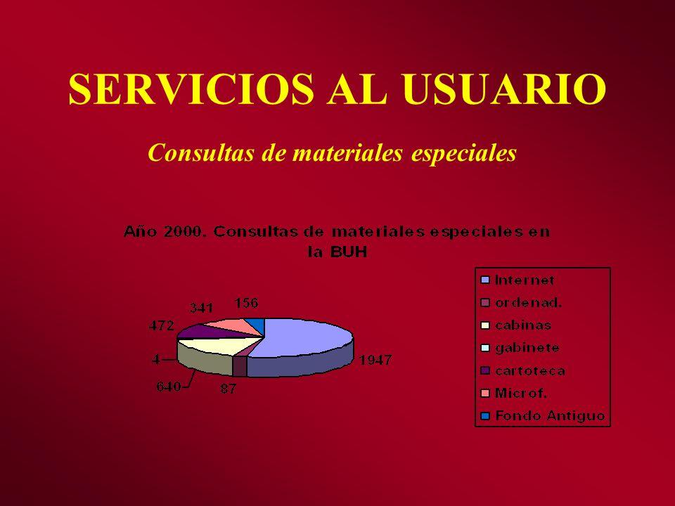 SERVICIOS AL USUARIO Consultas de materiales especiales