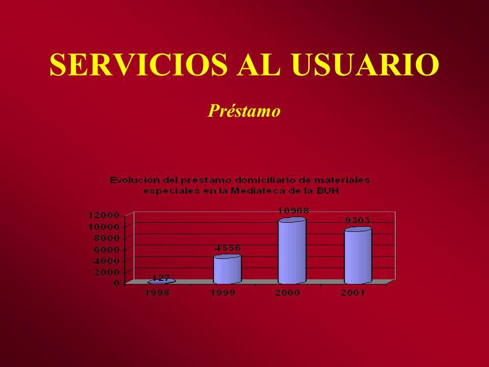 SERVICIOS AL USUARIO Préstamo