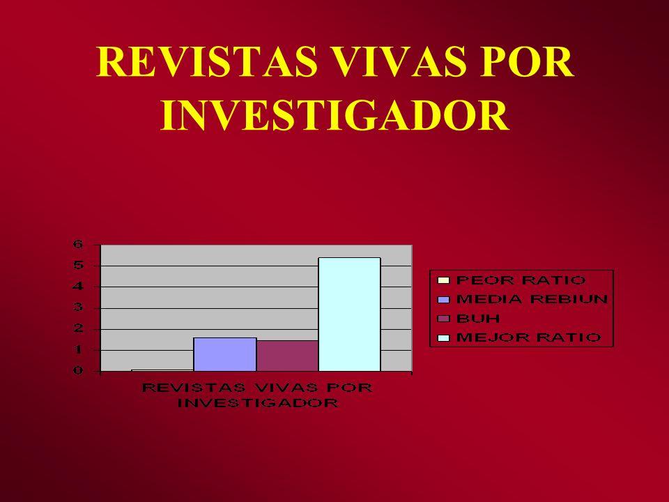 VOLÚMENES INFORMATIZADOS SOBRE EL TOTAL