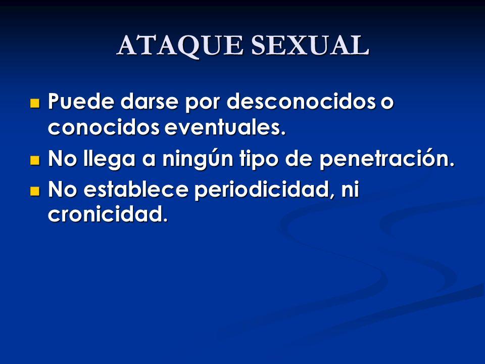 ATAQUE SEXUAL Puede darse por desconocidos o conocidos eventuales. Puede darse por desconocidos o conocidos eventuales. No llega a ningún tipo de pene