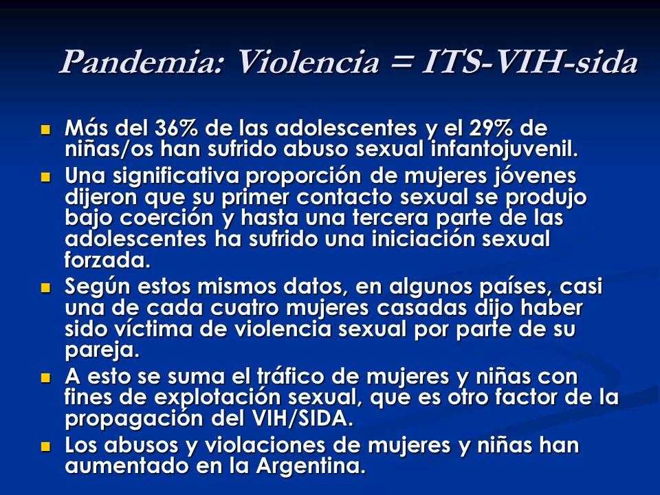 Pandemia: Violencia = ITS-VIH-sida Más del 36% de las adolescentes y el 29% de niñas/os han sufrido abuso sexual infantojuvenil. Más del 36% de las ad