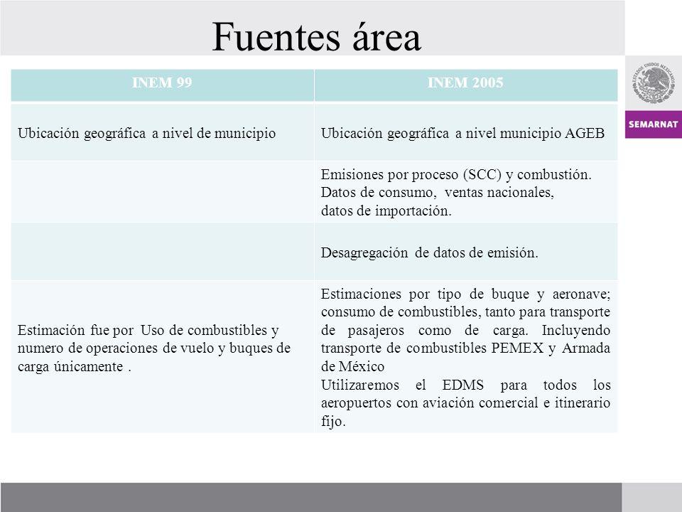 Fuentes área INEM 99INEM 2005 Ubicación geográfica a nivel de municipioUbicación geográfica a nivel municipio AGEB Emisiones por proceso (SCC) y combustión.