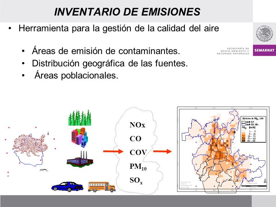 NOx CO COV PM 10 SO x INVENTARIO DE EMISIONES Herramienta para la gestión de la calidad del aire Áreas de emisión de contaminantes.