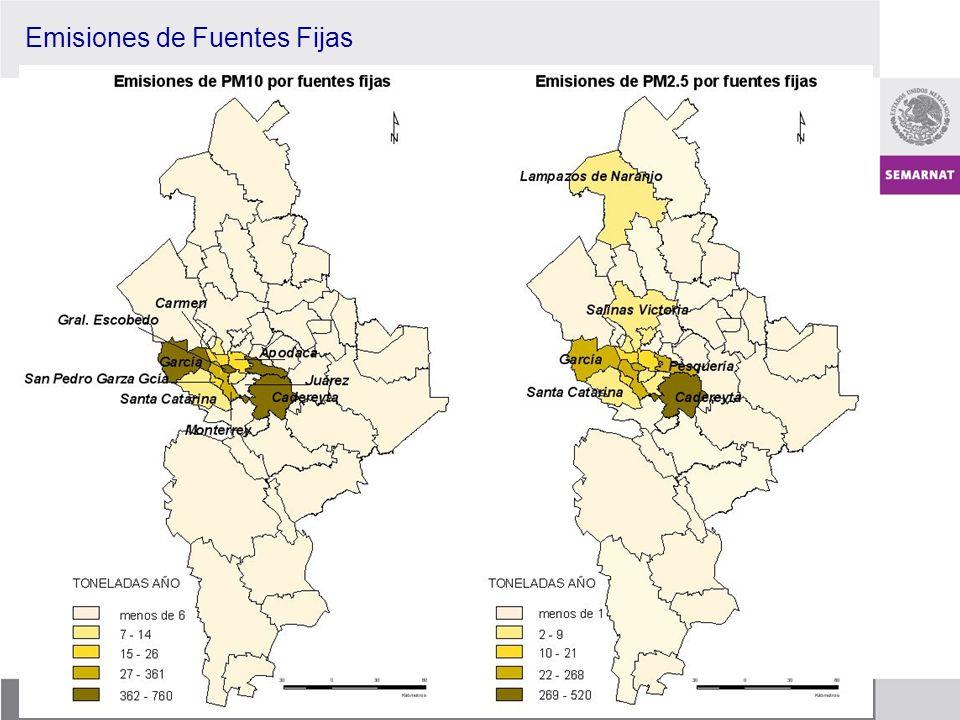 Emisiones de Fuentes Fijas